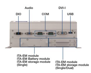 ITA-5831 Advantech